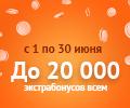 До 20 000 экстрабонусов за покупку товаров в Ситилинк